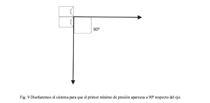 dos cajas figura 9
