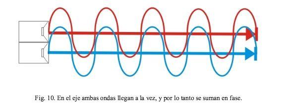 figura10 eje ondas