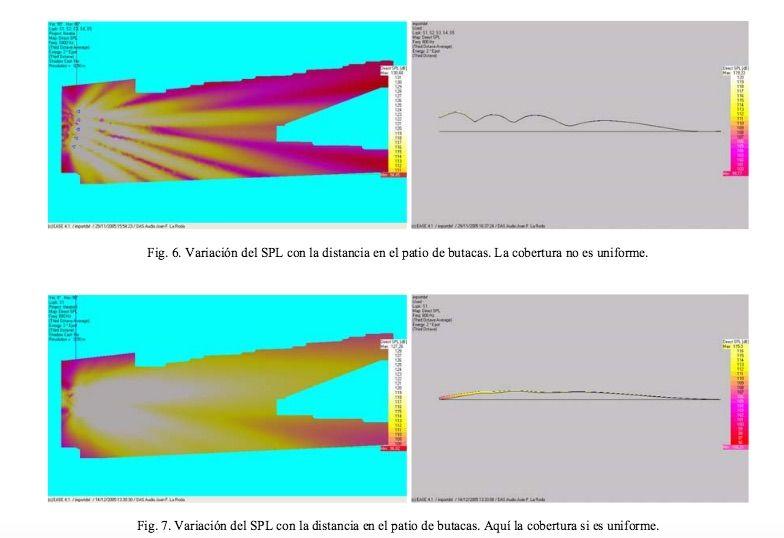 Fig 6 y 7 spl butacas
