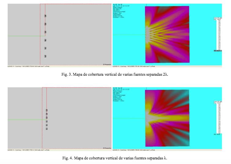 fig 3 y 4 cobertura vertical